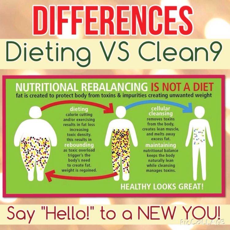 Lose body fat calories image 3